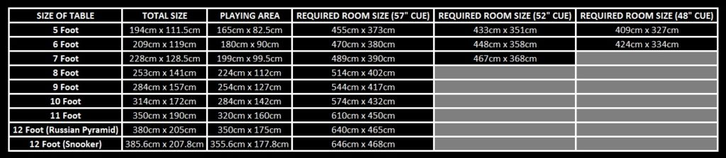 A Complete Guide To Ing Pool Table Pooltables Ch - What Size Room Do You Need For A Standard Pool Table